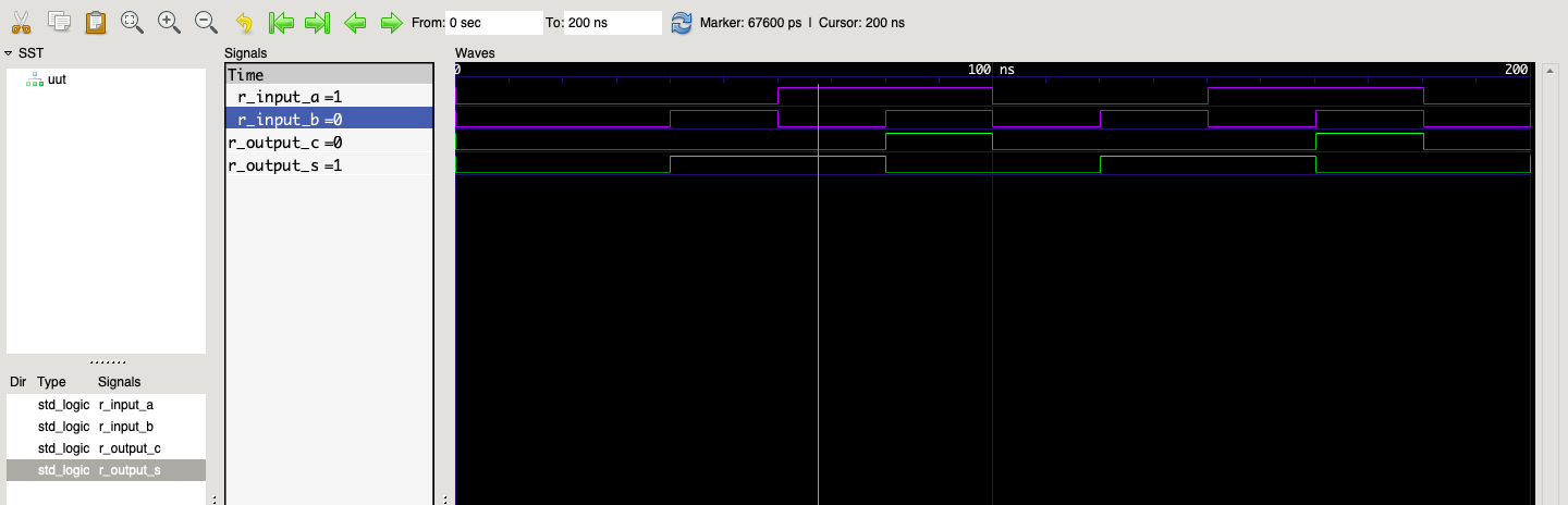 VHDL Simulation Workflow in macOS | Fruits of Discontent